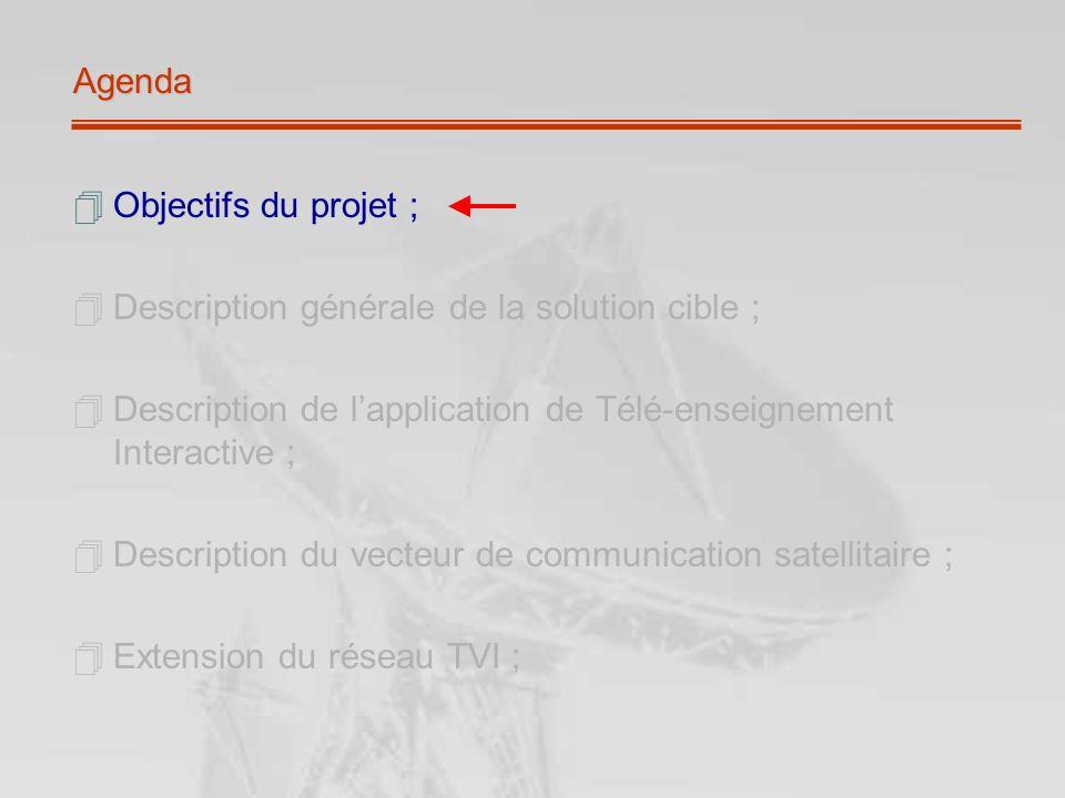 Objectifs du projet Le projet TVI a pour objectif la mise en place dun système de télé-enseignement pour la formation des enseignants du Ministère de léducation Nationale du Maroc, directement à partir de leur site de fonction et indépendemment de leur affectation géographique.