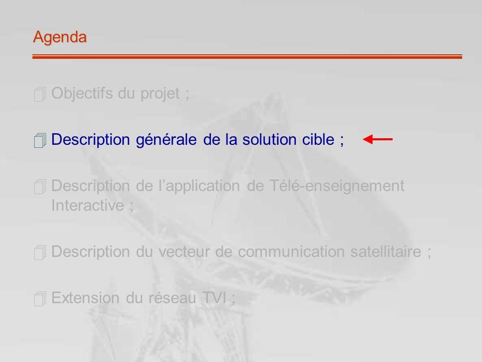 Description générale de la solution cible Larchitecture globale de la solution est basée sur 2 composants majeurs : Le Studio : Localisé à Rabat.