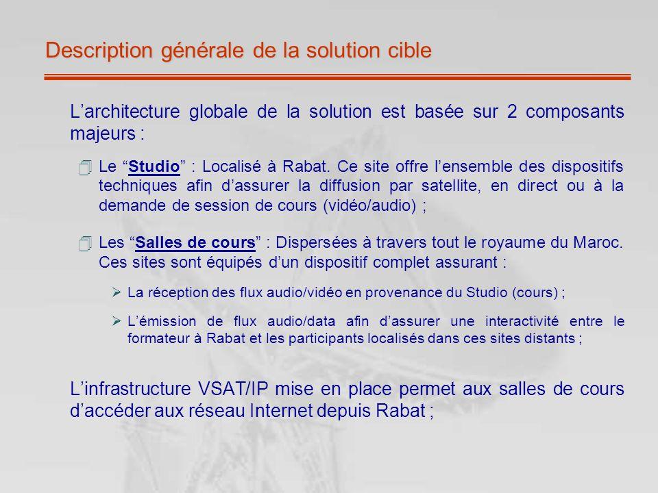 Description générale de la solution cible Larchitecture globale de la solution est basée sur 2 composants majeurs : Le Studio : Localisé à Rabat. Ce s