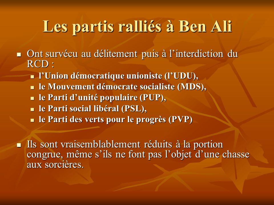 Les partis ralliés à Ben Ali Ont survécu au délitement puis à linterdiction du RCD : Ont survécu au délitement puis à linterdiction du RCD : lUnion dé