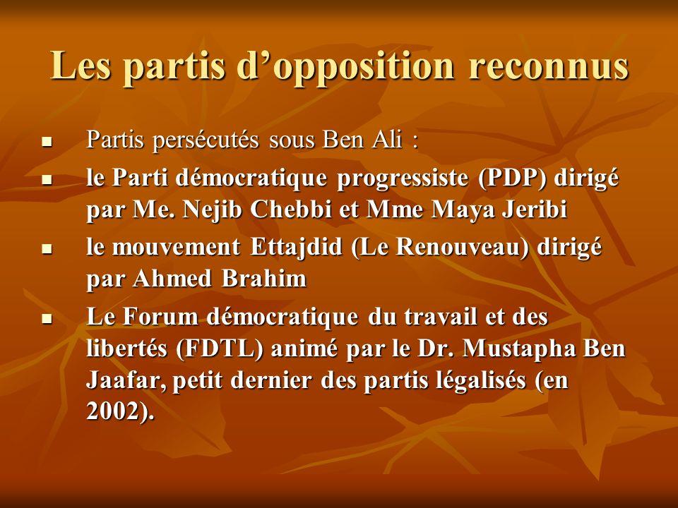 Les partis dopposition reconnus Partis persécutés sous Ben Ali : Partis persécutés sous Ben Ali : le Parti démocratique progressiste (PDP) dirigé par