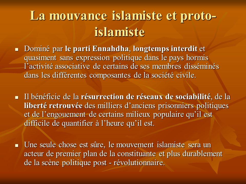 La mouvance islamiste et proto- islamiste La mouvance islamiste et proto- islamiste Dominé par le parti Ennahdha, longtemps interdit et quasiment sans
