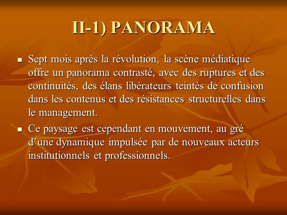 II-1) PANORAMA Sept mois après la révolution, la scène médiatique offre un panorama contrasté, avec des ruptures et des continuités, des élans libérat