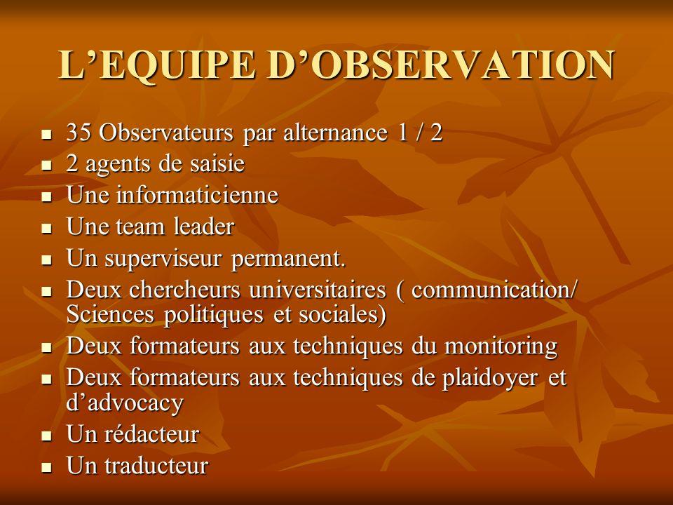 LEQUIPE DOBSERVATION 35 Observateurs par alternance 1 / 2 35 Observateurs par alternance 1 / 2 2 agents de saisie 2 agents de saisie Une informaticien