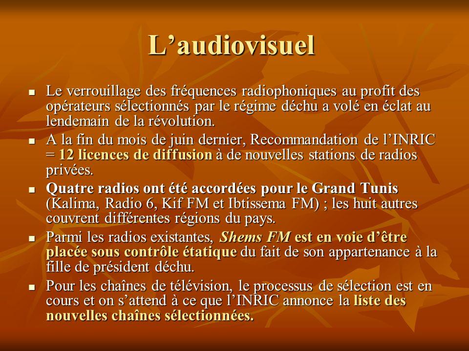 Laudiovisuel Le verrouillage des fréquences radiophoniques au profit des opérateurs sélectionnés par le régime déchu a volé en éclat au lendemain de l