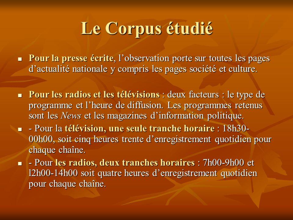 Le Corpus étudié Pour la presse écrite, lobservation porte sur toutes les pages dactualité nationale y compris les pages société et culture. Pour la p