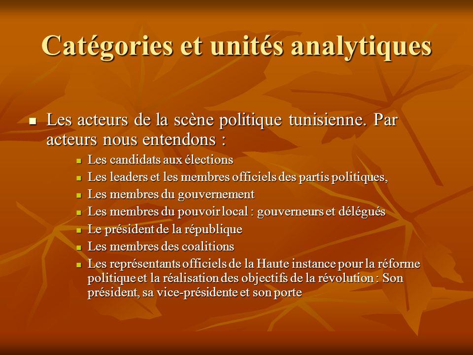 Catégories et unités analytiques Les acteurs de la scène politique tunisienne. Par acteurs nous entendons : Les acteurs de la scène politique tunisien