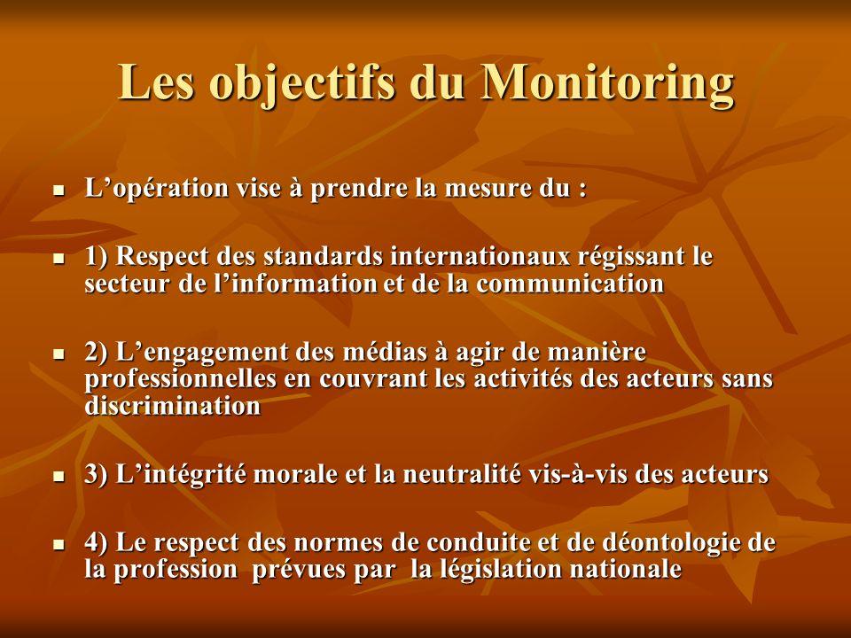 Les objectifs du Monitoring Lopération vise à prendre la mesure du : Lopération vise à prendre la mesure du : 1) Respect des standards internationaux