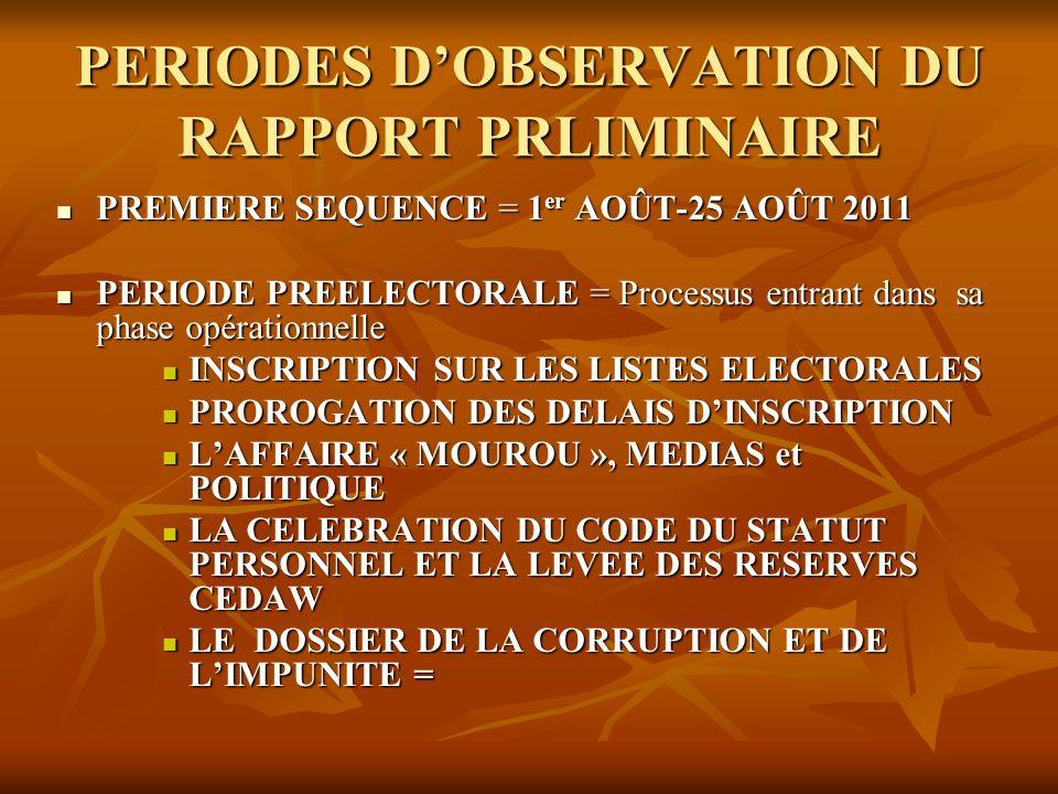 TEMPS TV /ACTEUR POLITIQUE (Suite 1) POCT2,70% CPR2,63% PSG2,23% PTN VERTE 2,23% FDTL2,21% UPL2,20% Hizb al-Chabab al-hurr 2,15% Mvt démo patriotes(watad) 2,07% Coa Nati pour paix et devp.