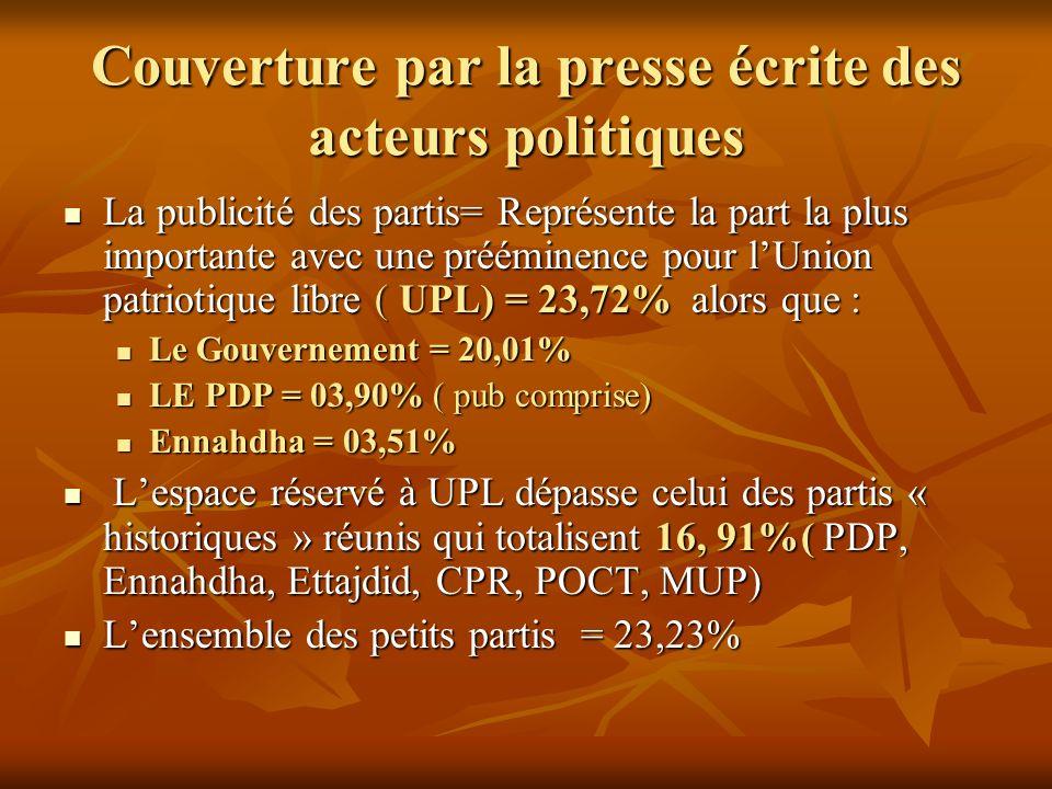 Couverture par la presse écrite des acteurs politiques La publicité des partis= Représente la part la plus importante avec une prééminence pour lUnion