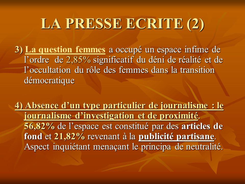 LA PRESSE ECRITE (2) 3) a occupé un espace infime de lordre de 2,85% significatif du déni de réalité et de loccultation du rôle des femmes dans la tra