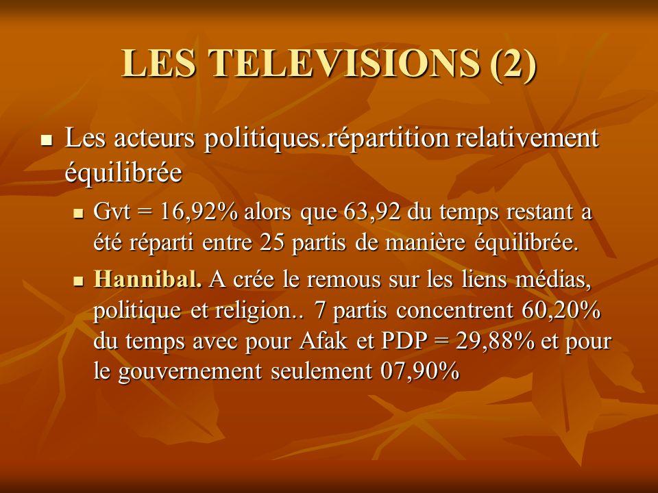 LES TELEVISIONS (2) Les acteurs politiques.répartition relativement équilibrée Les acteurs politiques.répartition relativement équilibrée Gvt = 16,92%
