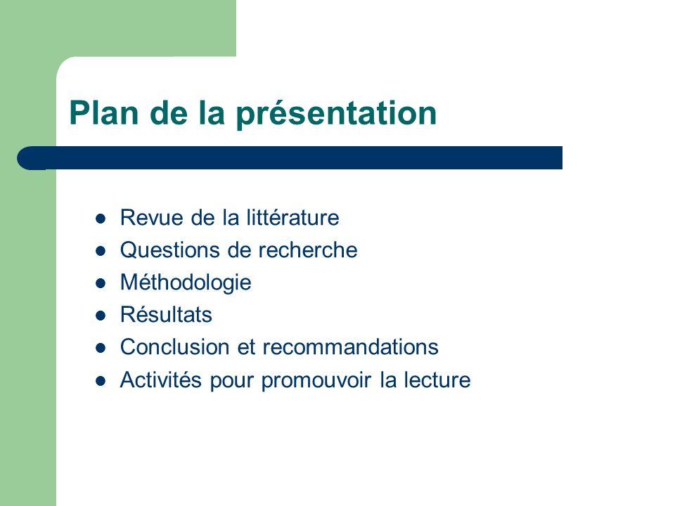 Plan de la présentation Revue de la littérature Questions de recherche Méthodologie Résultats Conclusion et recommandations Activités pour promouvoir la lecture