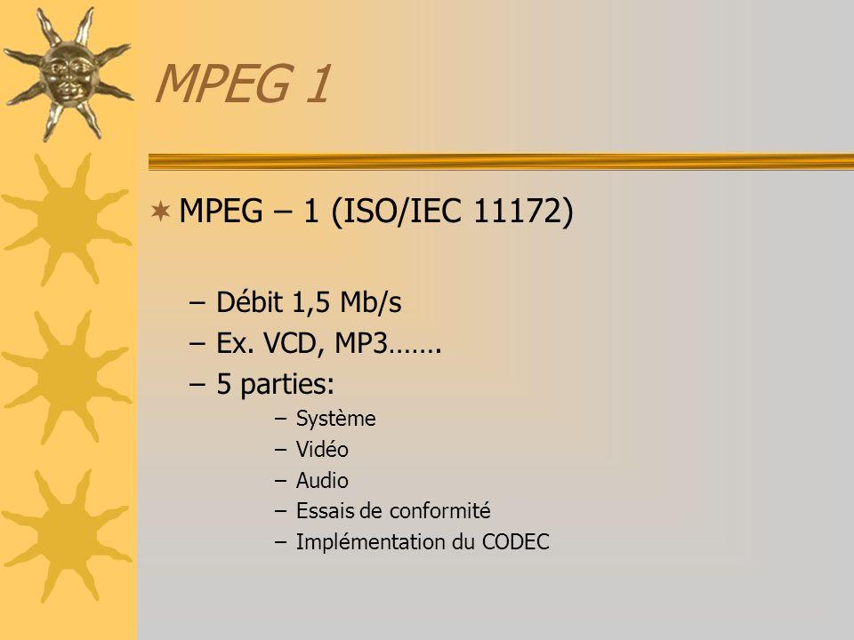 MPEG 1 MPEG – 1 (ISO/IEC 11172) –Débit 1,5 Mb/s –Ex. VCD, MP3……. –5 parties: –Système –Vidéo –Audio –Essais de conformité –Implémentation du CODEC