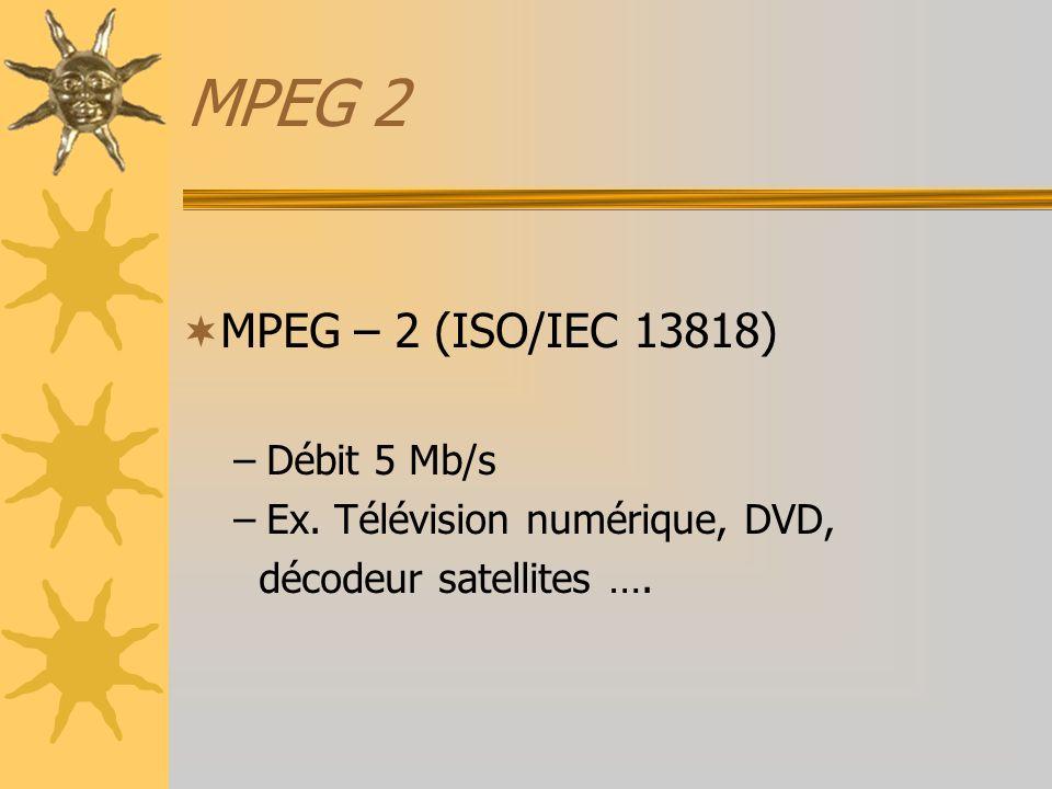 MPEG 2 MPEG – 2 (ISO/IEC 13818) –Débit 5 Mb/s –Ex. Télévision numérique, DVD, décodeur satellites ….