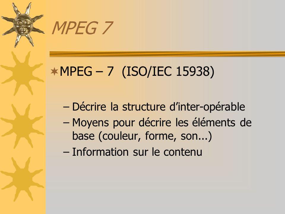 MPEG 7 MPEG – 7 (ISO/IEC 15938) –Décrire la structure dinter-opérable –Moyens pour décrire les éléments de base (couleur, forme, son...) –Information