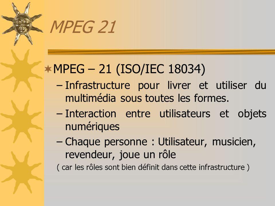 MPEG 21 MPEG – 21 (ISO/IEC 18034) –Infrastructure pour livrer et utiliser du multimédia sous toutes les formes. –Interaction entre utilisateurs et obj