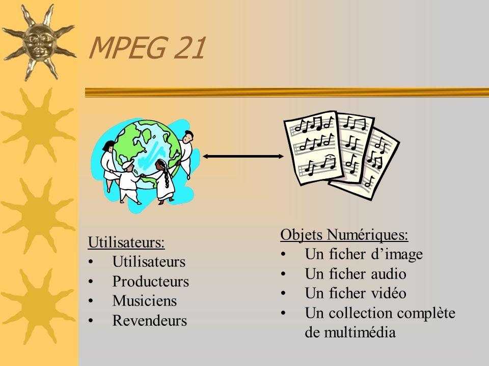 MPEG 21 Utilisateurs: Utilisateurs Producteurs Musiciens Revendeurs Objets Numériques: Un ficher dimage Un ficher audio Un ficher vidéo Un collection