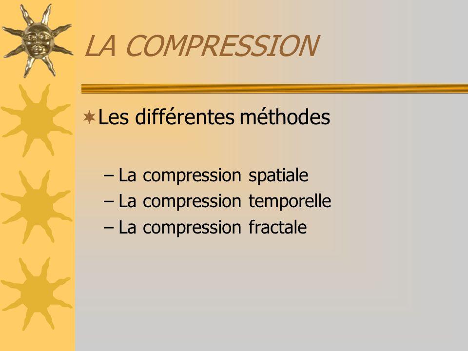 MPEG 7 MPEG – 7 (ISO/IEC 15938) –Décrire la structure dinter-opérable –Moyens pour décrire les éléments de base (couleur, forme, son...) –Information sur le contenu