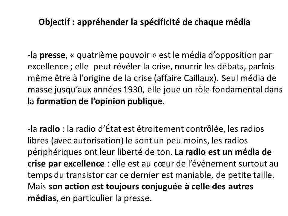 Objectif : appréhender la spécificité de chaque média -la presse, « quatrième pouvoir » est le média dopposition par excellence ; elle peut révéler la