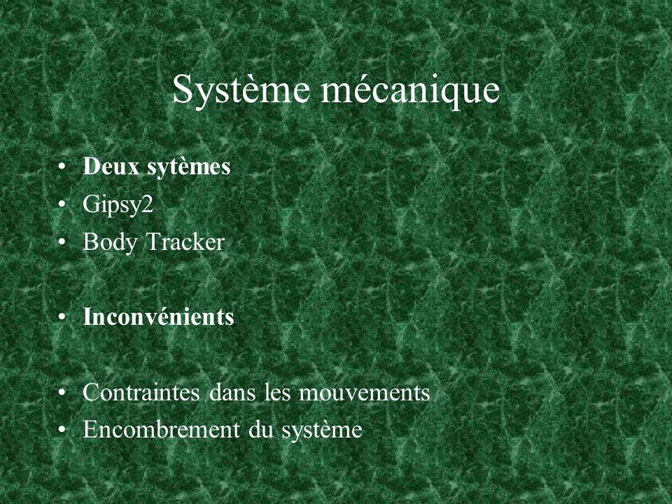 Deux sytèmes Gipsy2 Body Tracker Inconvénients Contraintes dans les mouvements Encombrement du système