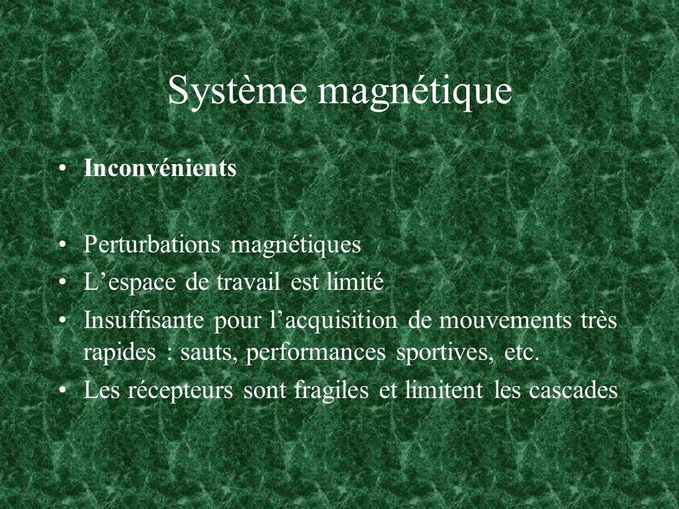 Système magnétique Inconvénients Perturbations magnétiques Lespace de travail est limité Insuffisante pour lacquisition de mouvements très rapides : s