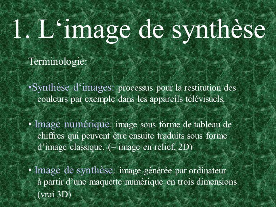 1. Limage de synthèse Terminologie: Synthèse dimages: processus pour la restitution des couleurs par exemple dans les appareils télévisuels. Image num