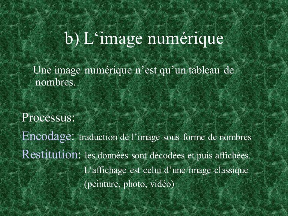 b) Limage numérique Une image numérique nest quun tableau de nombres. Processus: Encodage: traduction de limage sous forme de nombres Restitution: les
