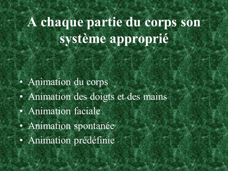 A chaque partie du corps son système approprié Animation du corps Animation des doigts et des mains Animation faciale Animation spontanée Animation pr