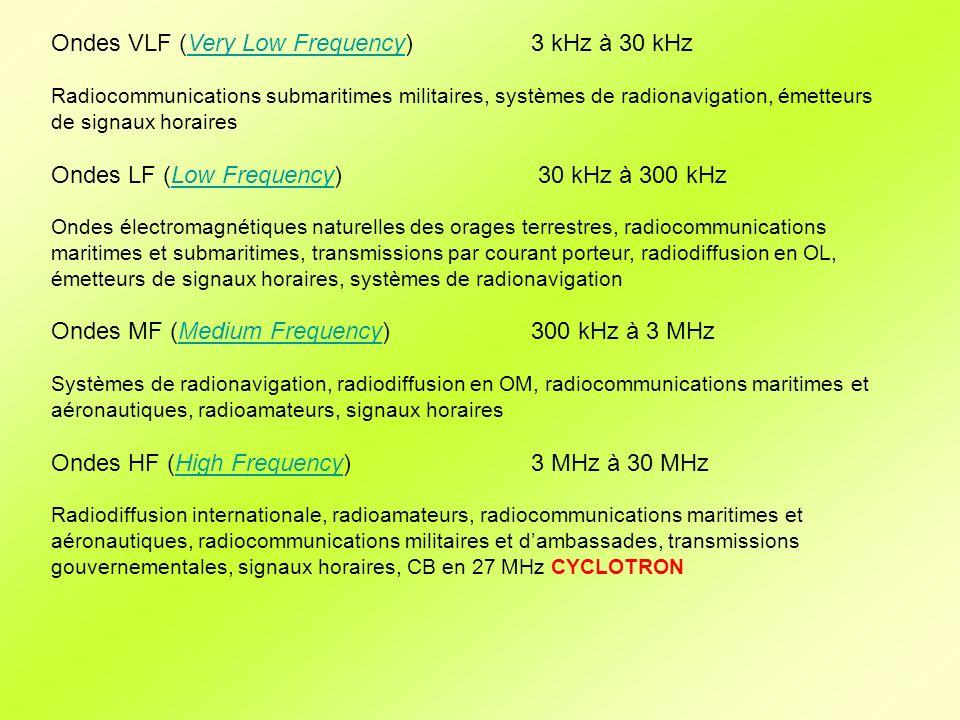 Ondes VLF (Very Low Frequency)3 kHz à 30 kHzVery Low Frequency Radiocommunications submaritimes militaires, systèmes de radionavigation, émetteurs de