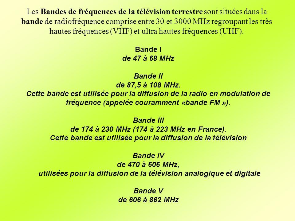Les Bandes de fréquences de la télévision terrestre sont situées dans la bande de radiofréquence comprise entre 30 et 3000 MHz regroupant les très hau