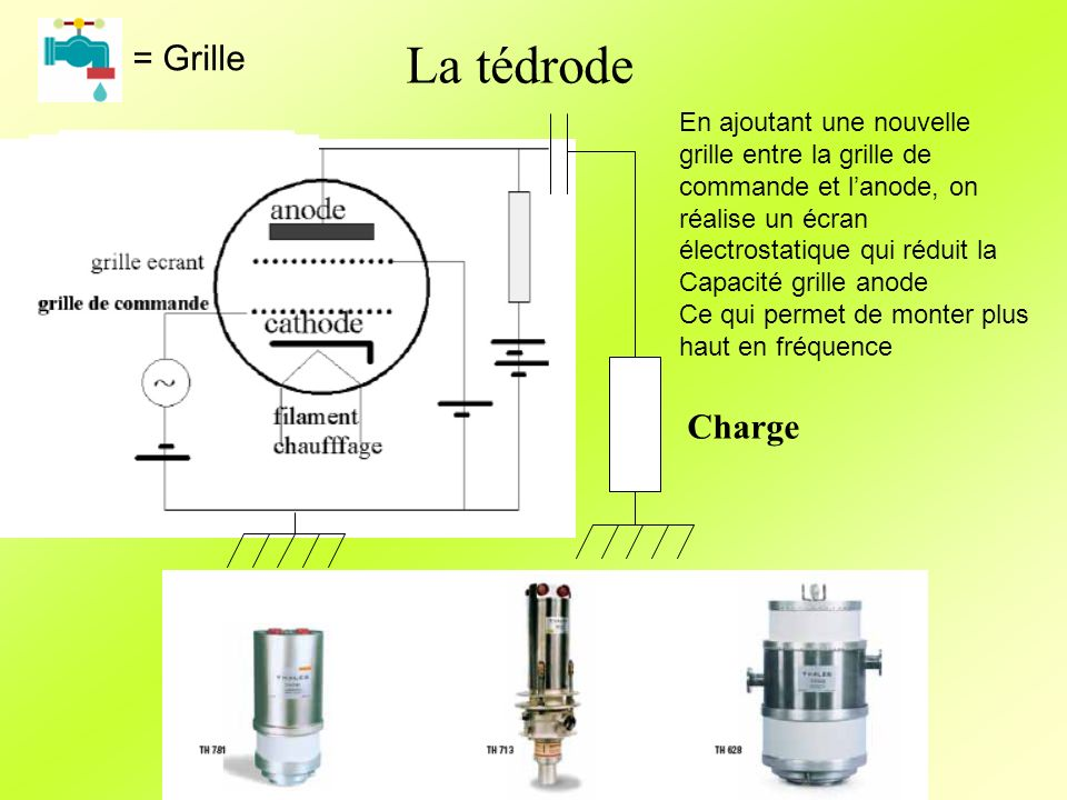 La tédrode Charge En ajoutant une nouvelle grille entre la grille de commande et lanode, on réalise un écran électrostatique qui réduit la Capacité gr