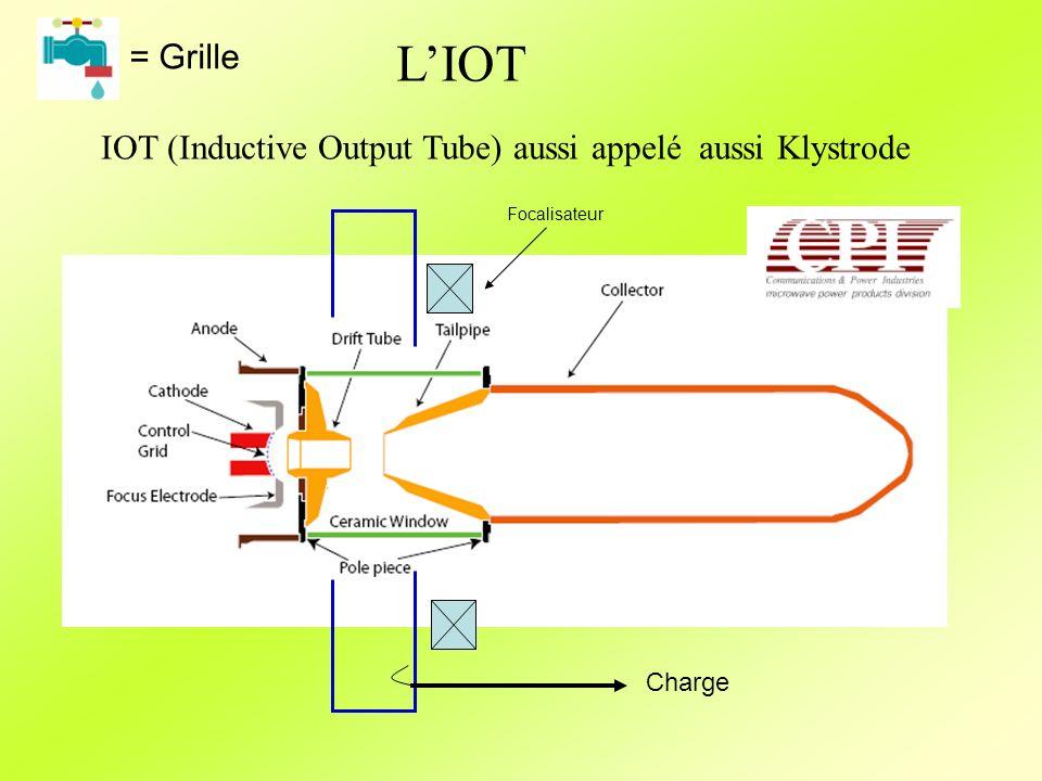 LIOT = Grille IOT (Inductive Output Tube) aussi appelé aussi Klystrode Charge Focalisateur