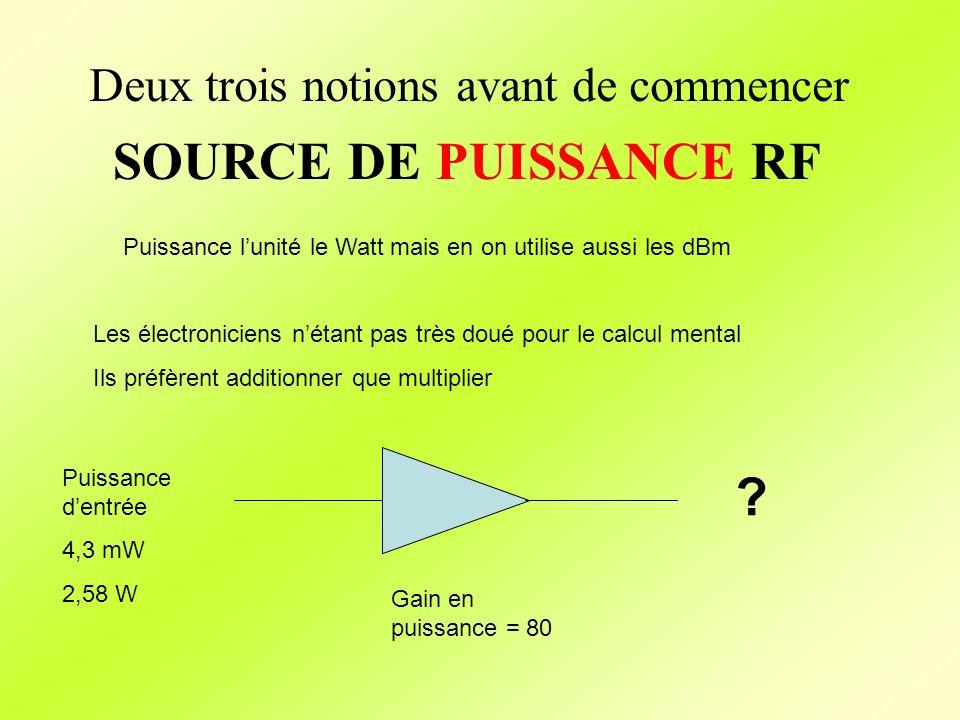 Gain en puissance en dB Gain (dB) = 10 Log 10 (Psortie/Pentré) Gain en puissance de 1010dB Gain en puissance de 10020 dB Gain en puissance de 2 3 dB (3,01 dB) Gain en puissance de 46 dB (6,02 dB) Gain en puissance de 89 dB (9,031 dB) Gain en puissance de 8019 dB (19,031 dB) Attention: pour les gains en tension cest 20 Log 10 (Vsortie/Ventré) P = V 2 /R et que Log 10 (x 2 ) = 2 Log (x)