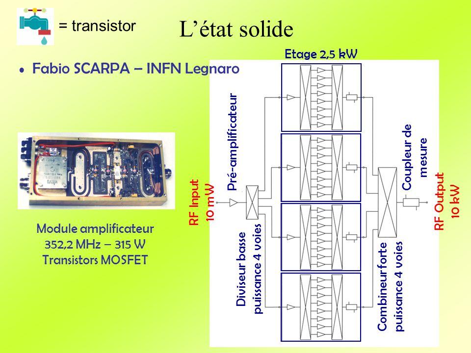 Létat solide = transistor Etage 2,5 kW Coupleur de mesure RF Output 10 kW Combineur forte puissance 4 voies Pré-amplificateur Diviseur basse puissance