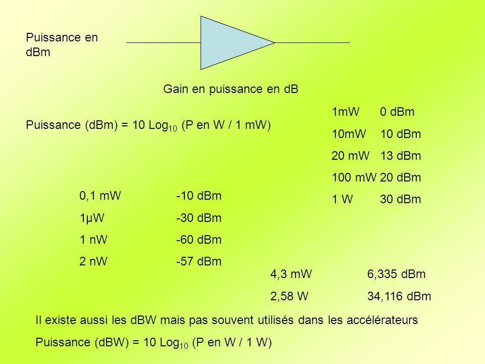 Gain en puissance en dB Puissance en dBm Puissance (dBm) = 10 Log 10 (P en W / 1 mW) 1mW0 dBm 10mW10 dBm 20 mW13 dBm 100 mW20 dBm 1 W30 dBm 0,1 mW-10
