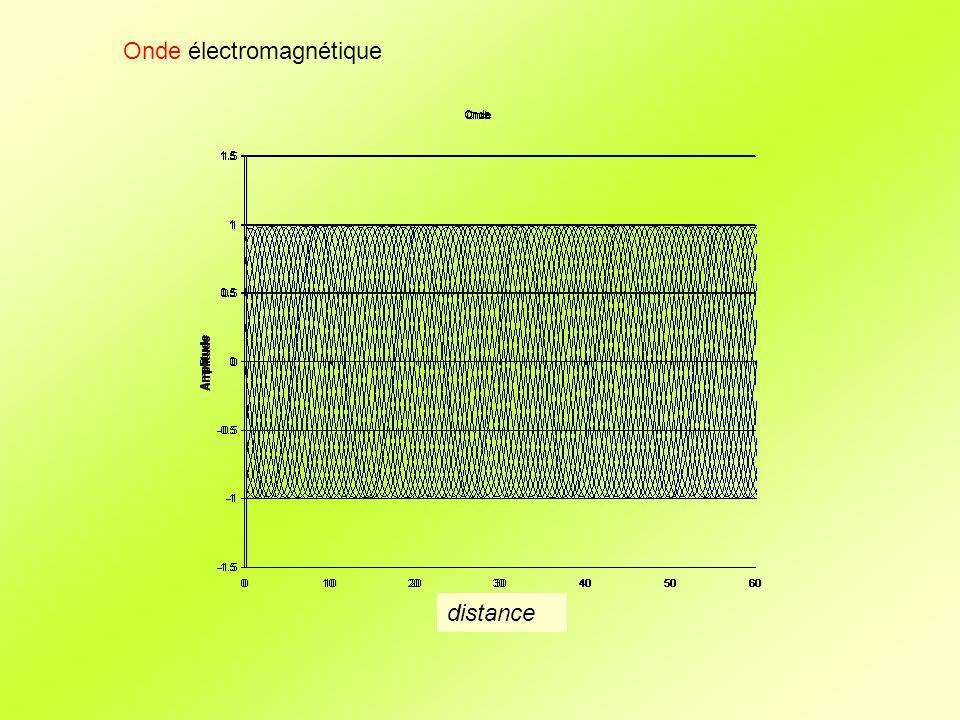 http://www.cpii.com/ http://www.toshiba-tetd.co.jp/eng/electron/e_kly.htm Traité délectricité Vol XIII Hyperfréquences de Fred Gardiol Micro-ondes de Paul F.Combes … http://www.thalesgroup.com/electrondevices Merci de votre attention