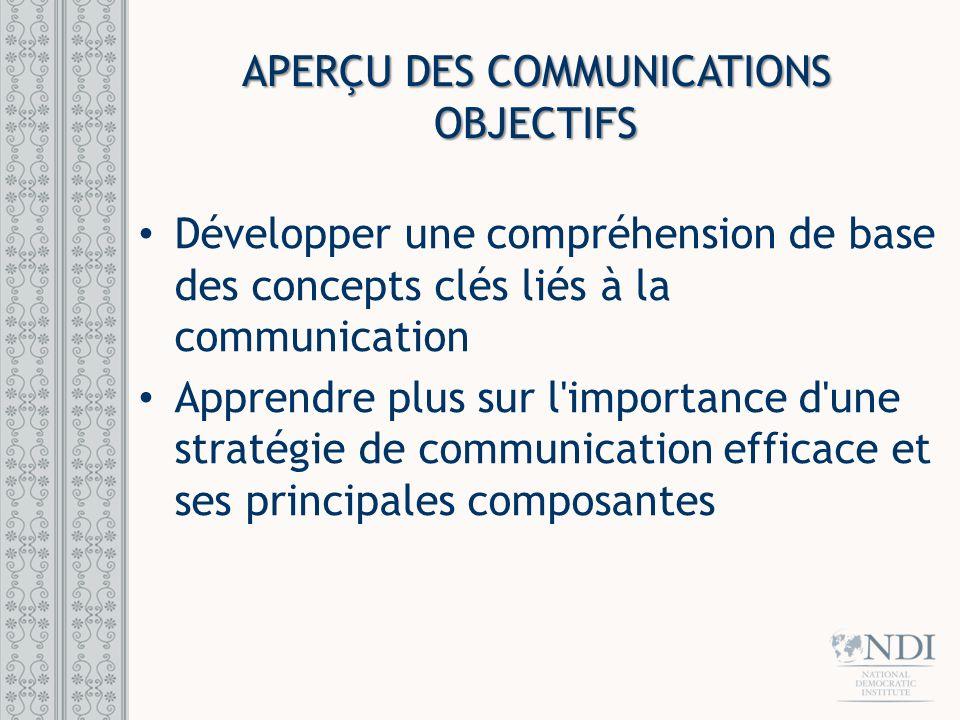 SUJETS: APERCU DES COMMUNICATIONS Comprendre une communication efficace et défis relatifs Stratégie de communication Définir un objectif Identifier et analyser le public cible Développer et transmettre un message Identifier les messagers et les outils livraison