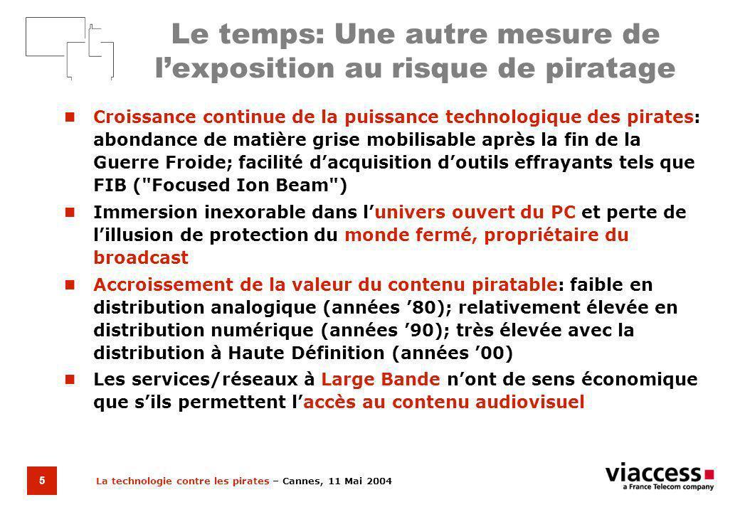 La technologie contre les pirates – Cannes, 11 Mai 2004 6 Des réalisations concrètes Viaccess.PVR Protection du contenu enregistré dans les disques durs dans les décodeurs (2001) Purple DRM Management des licences de DRM pour le service de musique payante en ligne de Virgin France (2002).