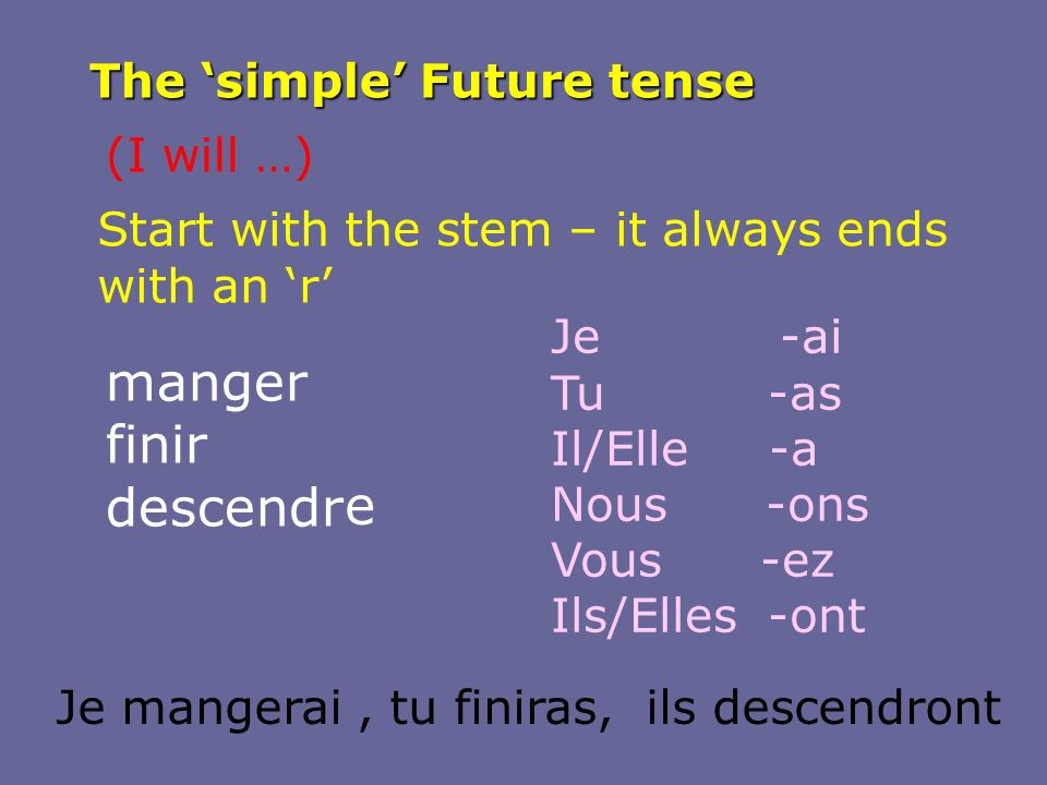The simple Future tense (I will …) Start with the stem – it always ends with an r manger finir descendr e Je -ai Tu -as Il/Elle -a Nous -ons Vous -ez