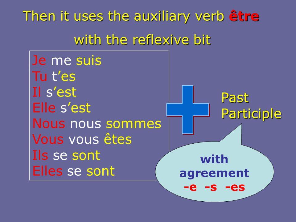 Then it uses the auxiliary verb être with the reflexive bit Je me suis Tu tes Il sest Elle sest Nous nous sommes Vous vous êtes Ils se sont Elles se s