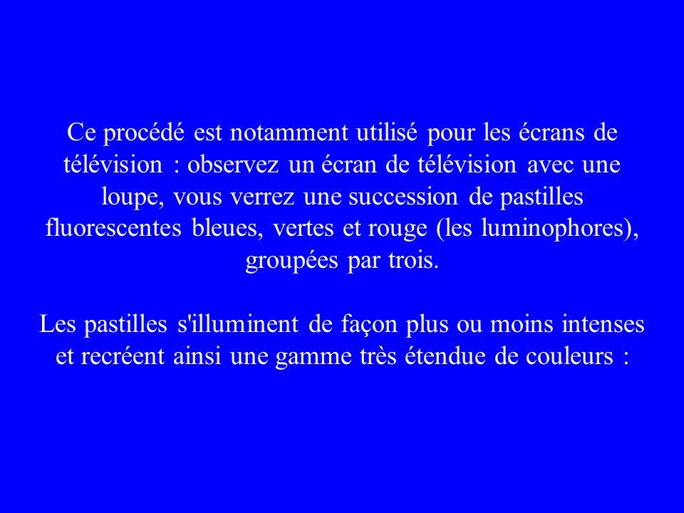 Ce procédé est notamment utilisé pour les écrans de télévision : observez un écran de télévision avec une loupe, vous verrez une succession de pastill