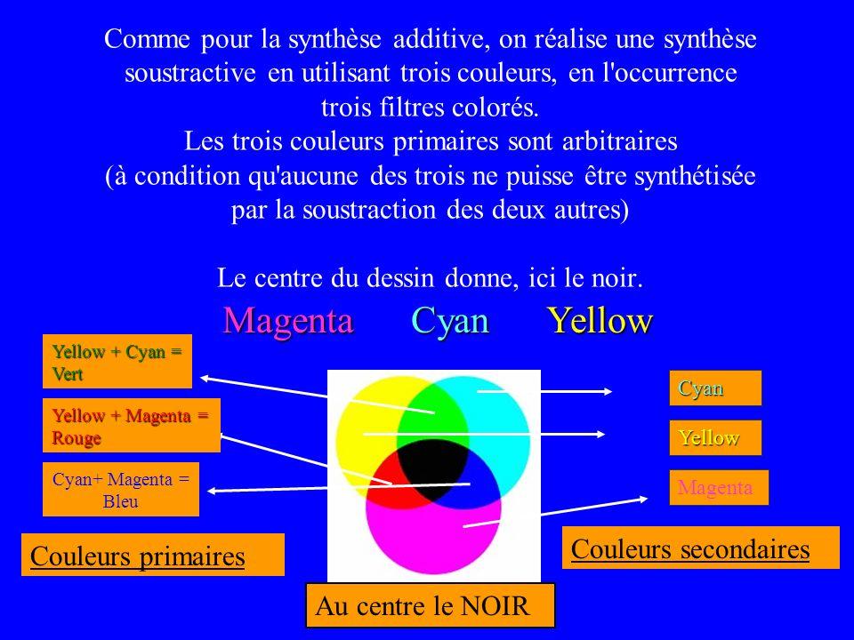 Comme pour la synthèse additive, on réalise une synthèse soustractive en utilisant trois couleurs, en l'occurrence trois filtres colorés. Les trois co