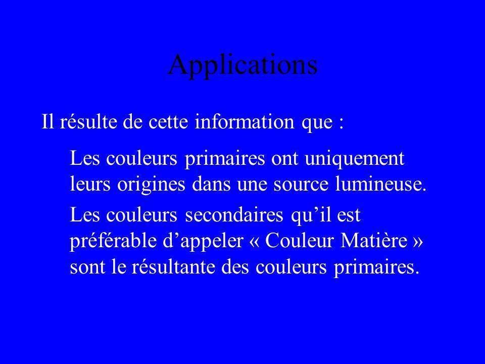 Applications Il résulte de cette information que : Les couleurs primaires ont uniquement leurs origines dans une source lumineuse. Les couleurs second