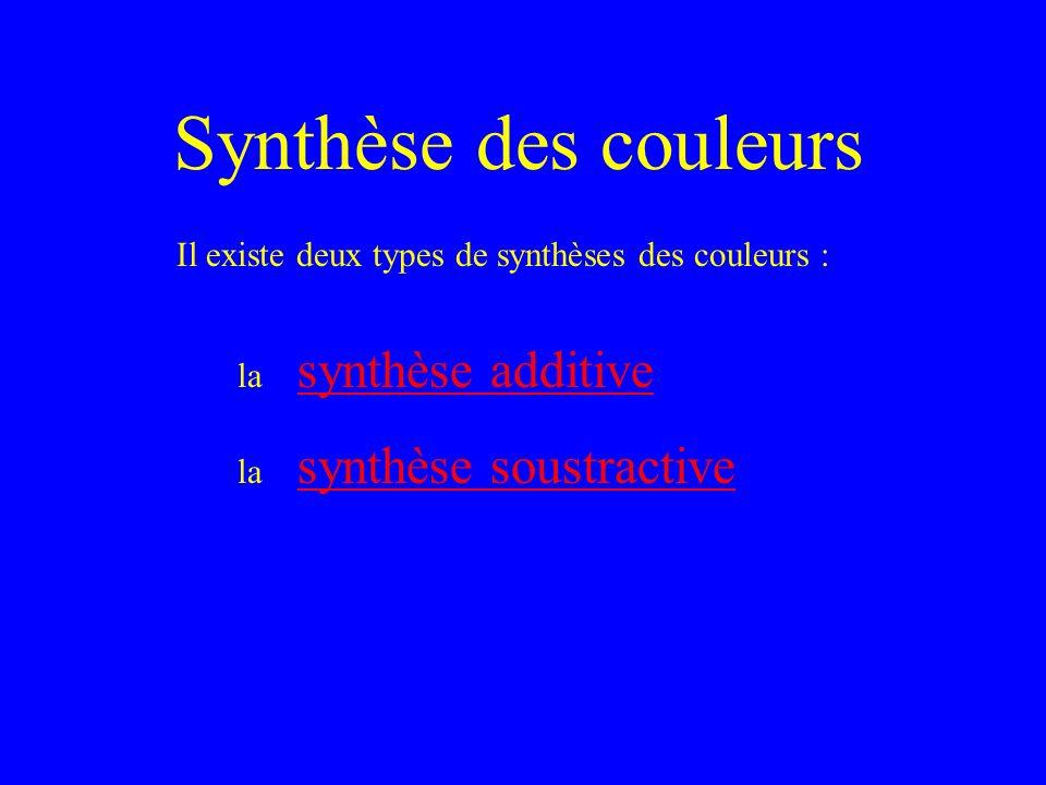 Il existe deux types de synthèses des couleurs : la synthèse additive la synthèse soustractive