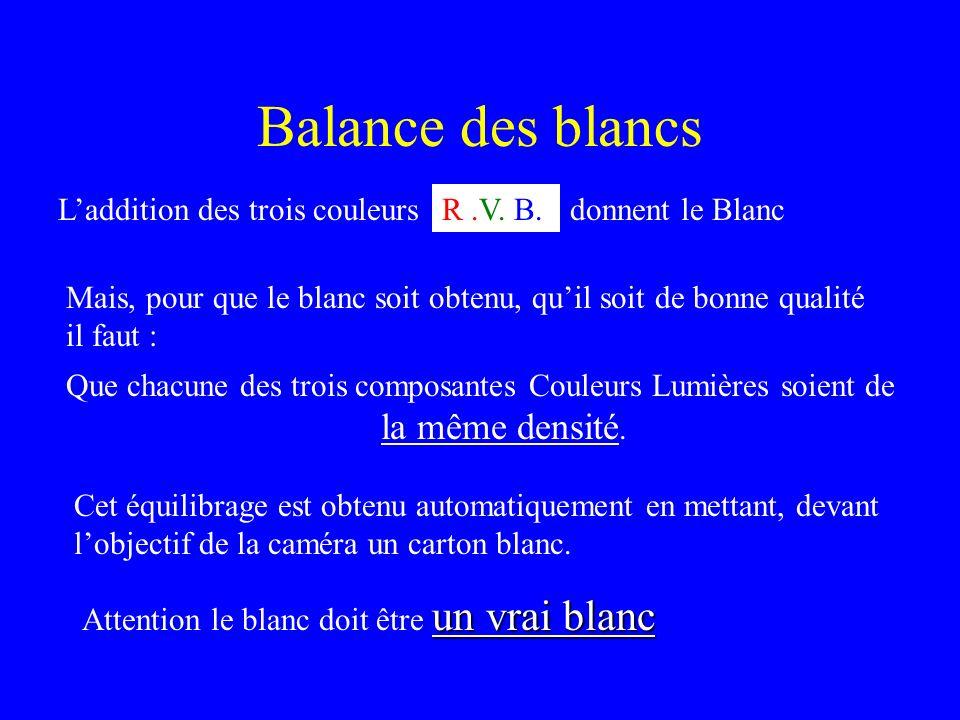 Balance des blancs Laddition des trois couleursR.V. B.donnent le Blanc Mais, pour que le blanc soit obtenu, quil soit de bonne qualité il faut : Que c