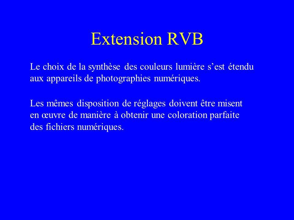 Extension RVB Le choix de la synthèse des couleurs lumière sest étendu aux appareils de photographies numériques. Les mêmes disposition de réglages do