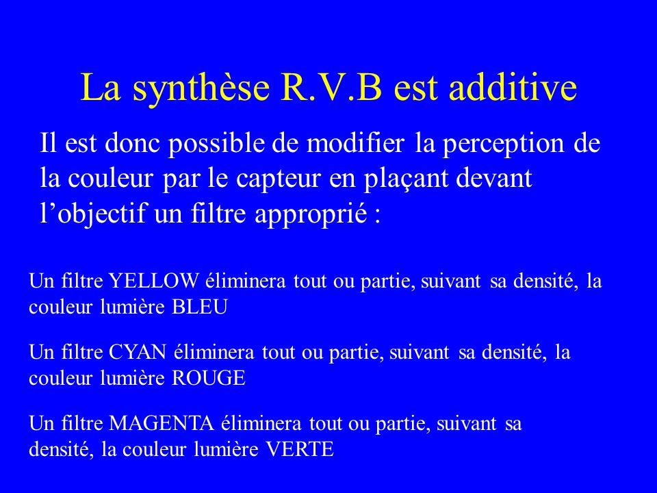 La synthèse R.V.B est additive Il est donc possible de modifier la perception de la couleur par le capteur en plaçant devant lobjectif un filtre appro
