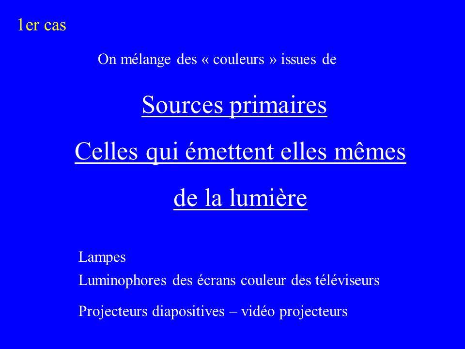 Luminophores des écrans couleur des téléviseurs 1er cas On mélange des « couleurs » issues de Sources primaires Lampes Celles qui émettent elles mêmes