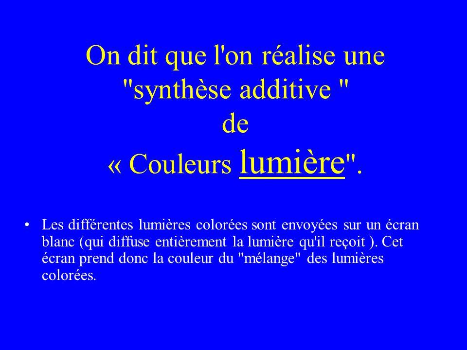 2éme cas on mélange des couleurs issues de Source secondaire de lumière Objet, matière quelconques qui ne produisent pas de lumière.